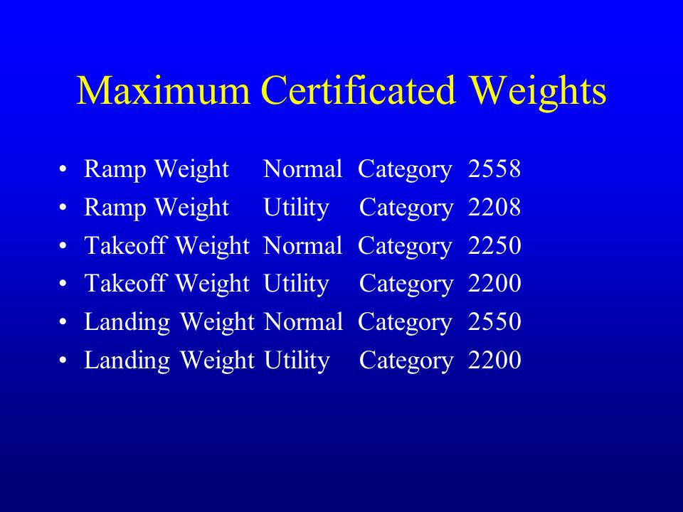 Maximum Certificated Weights
