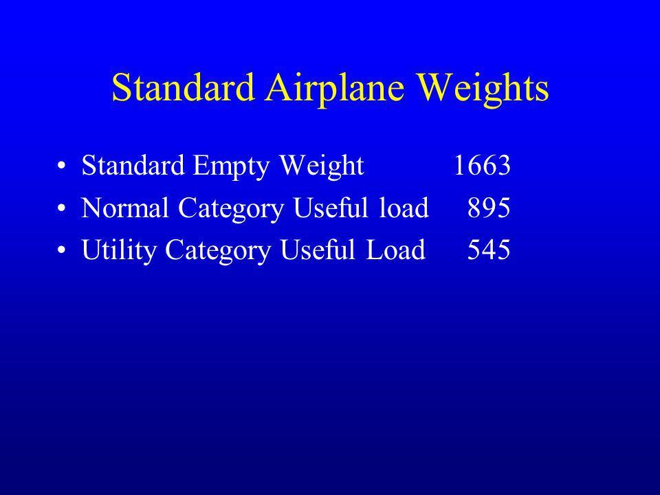 Standard Airplane Weights