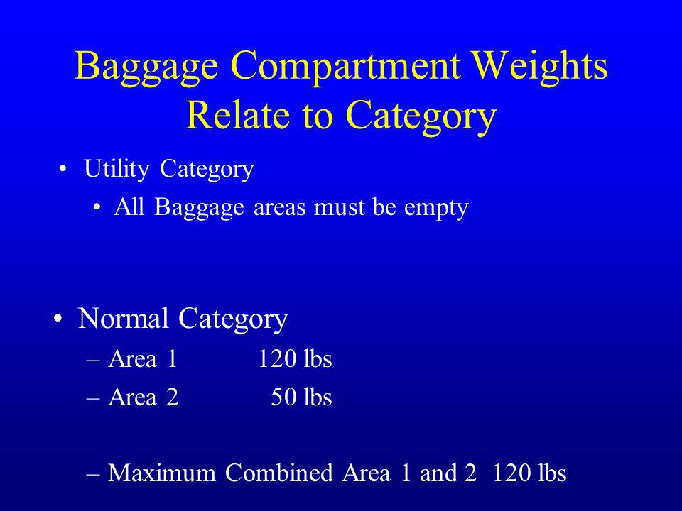 Baggage Compartment Weights Relate to Category