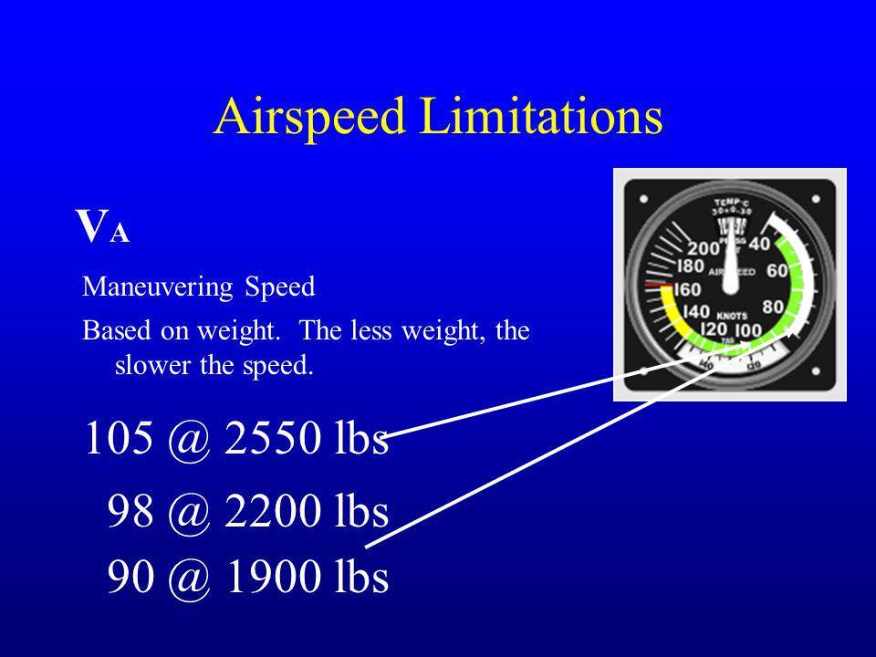 Airspeed Limitations VA 105 @ 2550 lbs 98 @ 2200 lbs 90 @ 1900 lbs