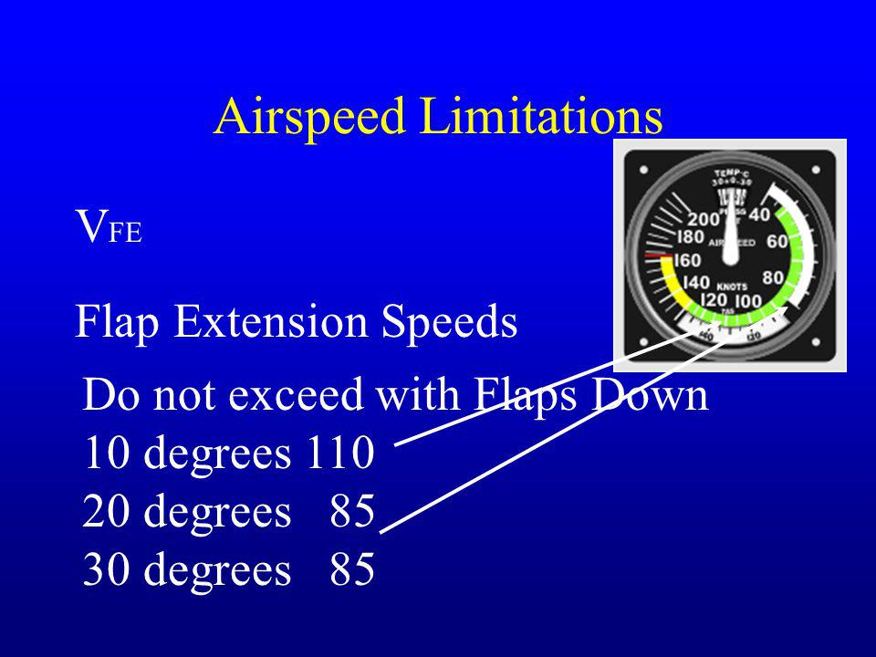 Airspeed Limitations VFE Flap Extension Speeds