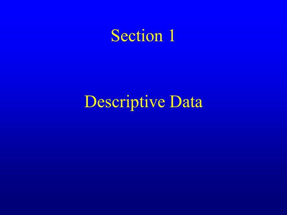 Section 1 Descriptive Data