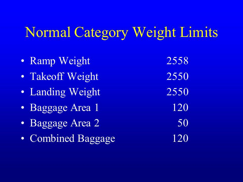 Normal Category Weight Limits