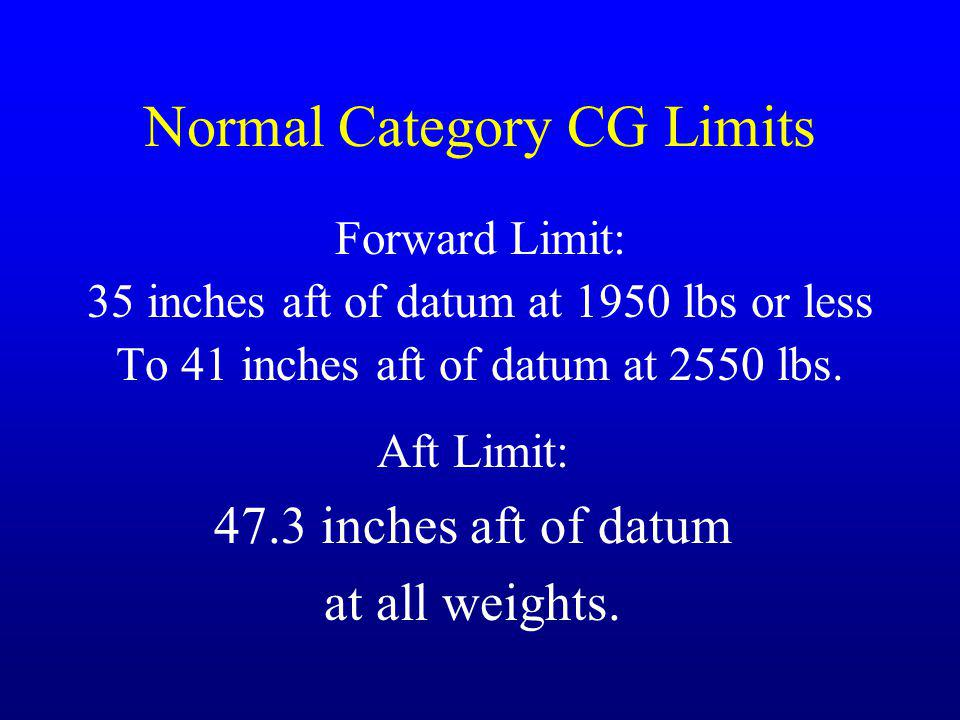 Normal Category CG Limits