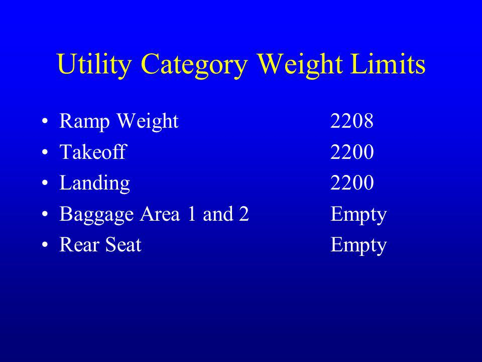 Utility Category Weight Limits