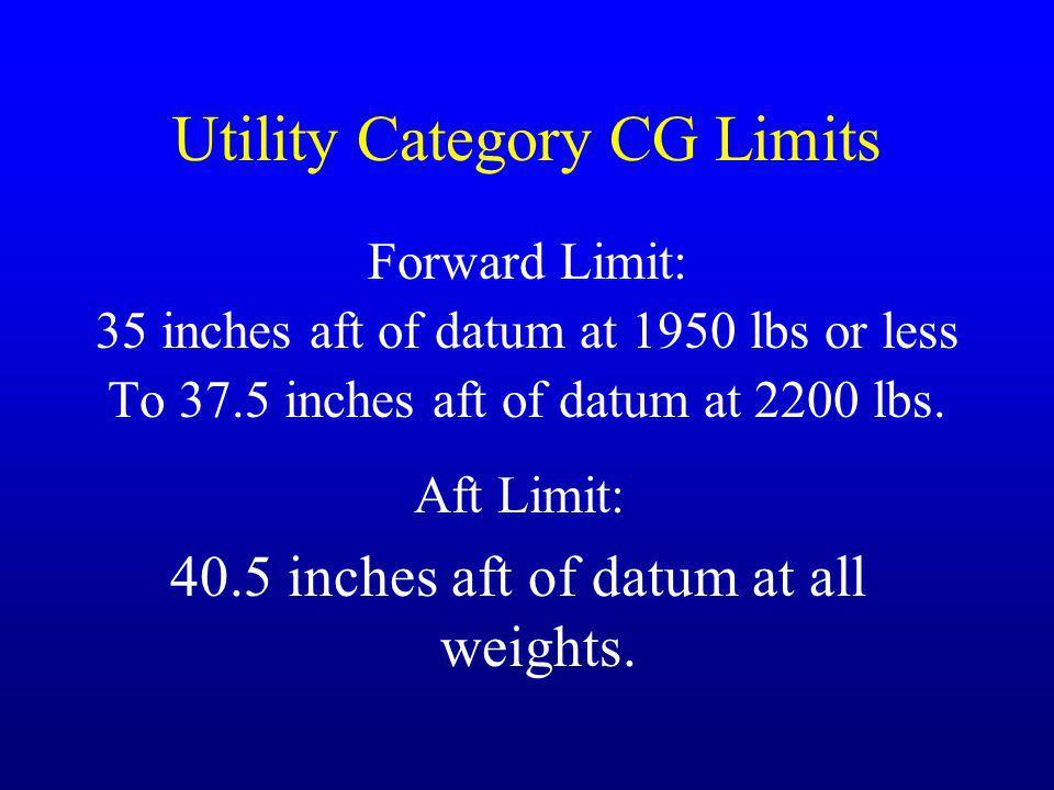 Utility Category CG Limits