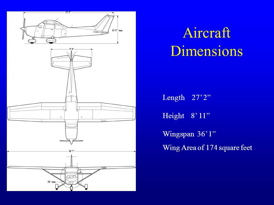 Aircraft Dimensions Length 27' 2 Height 8' 11 Wingspan 36' 1