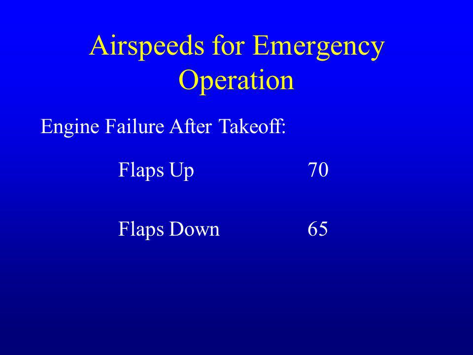 Airspeeds for Emergency Operation
