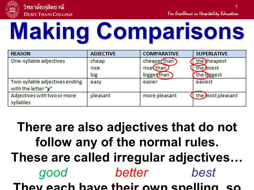 Making Comparisons There are also adjectives that do not follow any of the normal rules. These are called irregular adjectives…