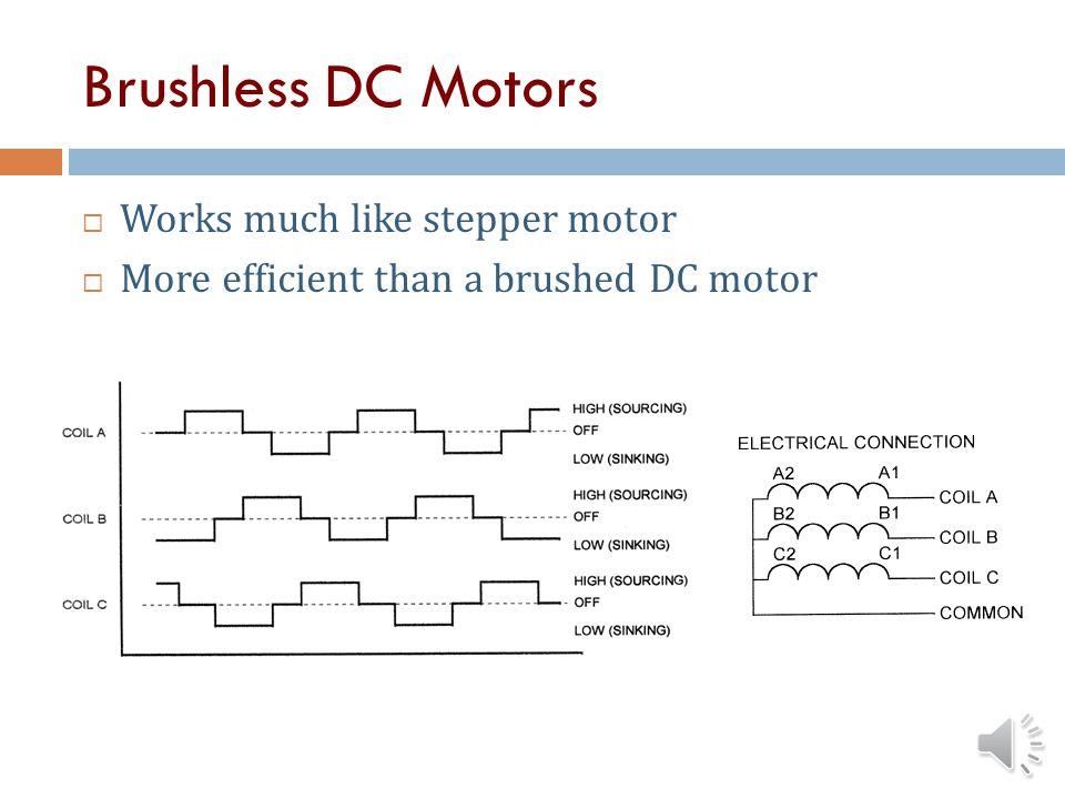 Brushless DC Motors Works much like stepper motor