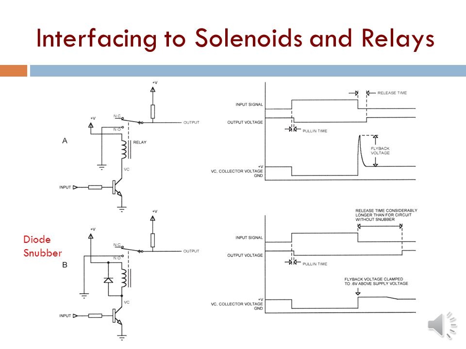 Interfacing to Solenoids and Relays