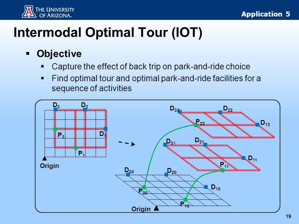 Intermodal Optimal Tour (IOT)