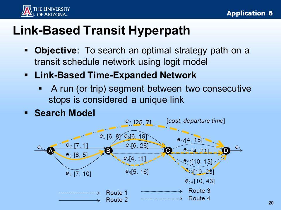 Link-Based Transit Hyperpath