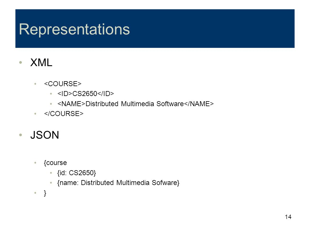 Representations XML JSON <COURSE> <ID>CS2650</ID>