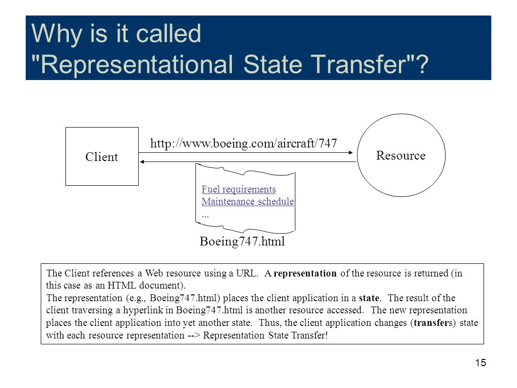 Why is it called Representational State Transfer