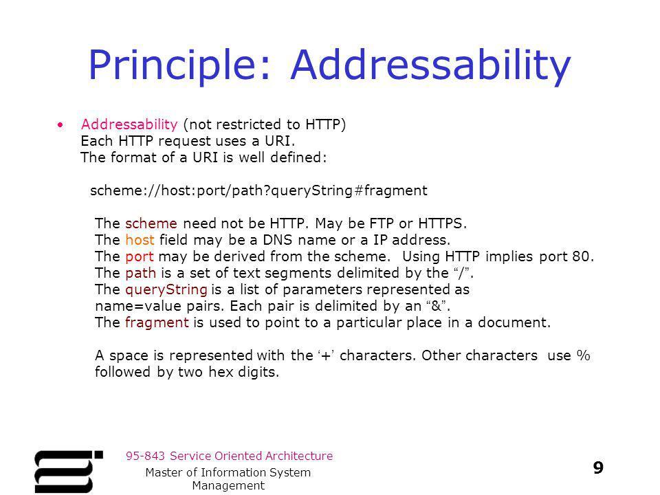Principle: Addressability