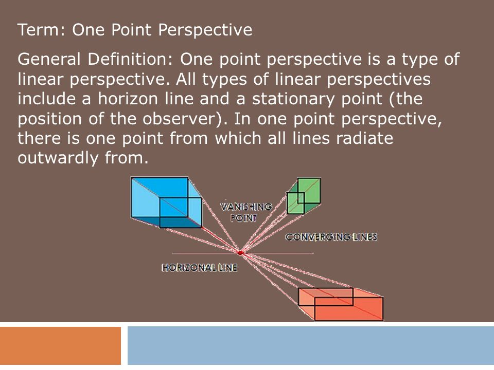 Term: One Point Perspective