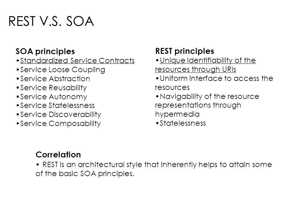 REST V.S. SOA SOA principles REST principles Correlation