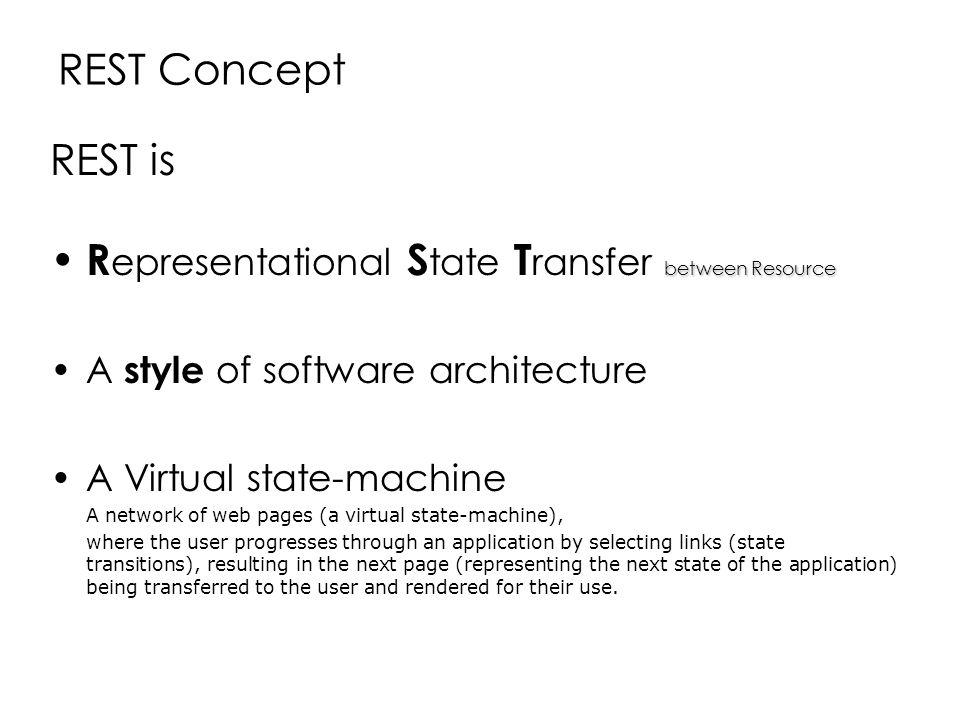 Representational State Transfer between Resource