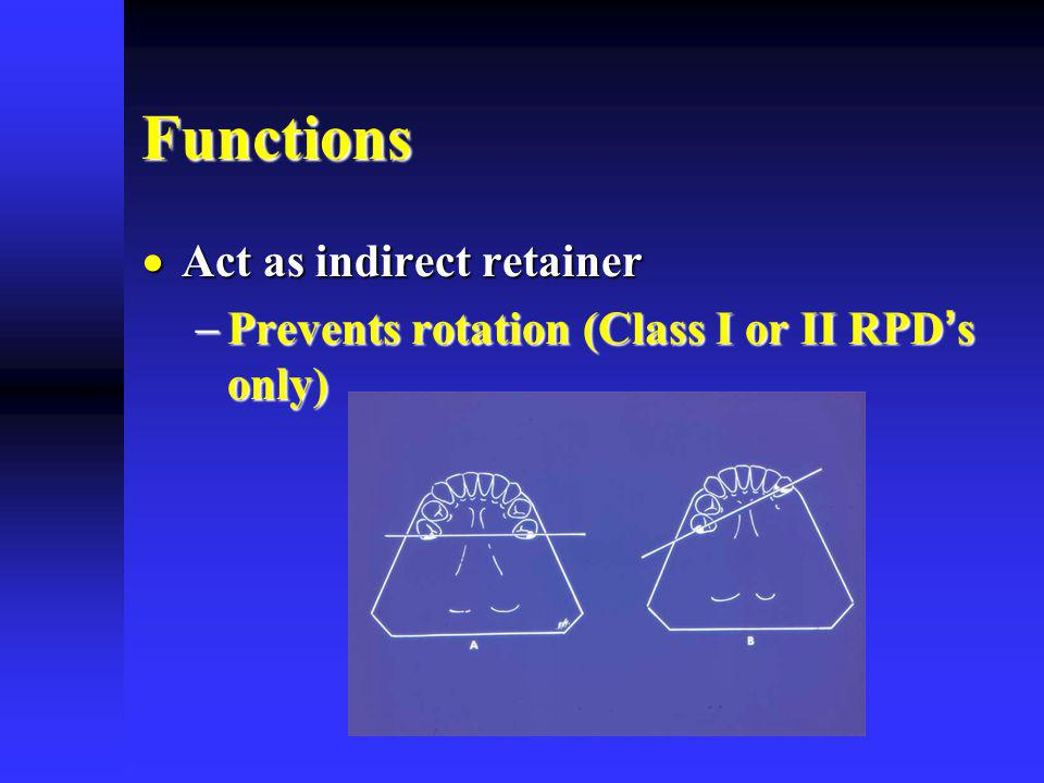 Functions Act as indirect retainer