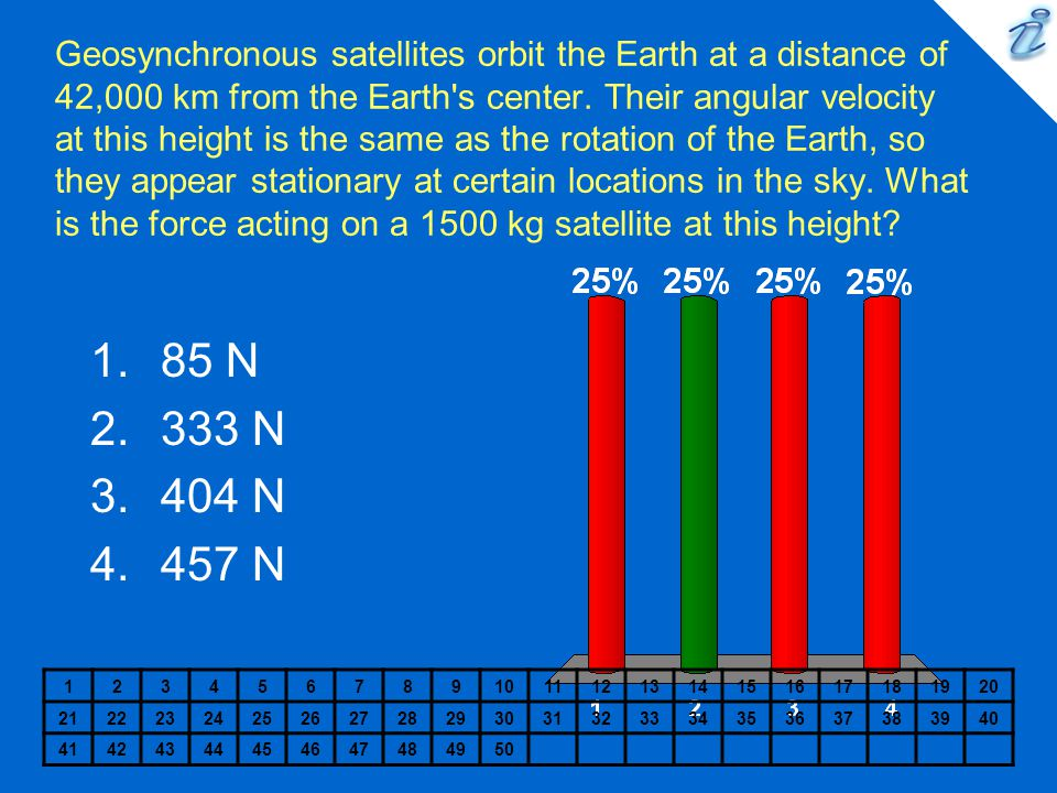 Geosynchronous satellites orbit the Earth at a distance of 42,000 km from the Earth s center. Their angular velocity at this height is the same as the rotation of the Earth, so they appear stationary at certain locations in the sky. What is the force acting on a 1500 kg satellite at this height