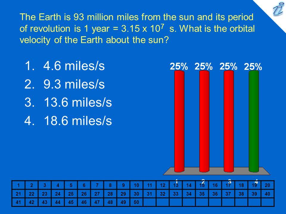 4.6 miles/s 9.3 miles/s 13.6 miles/s 18.6 miles/s