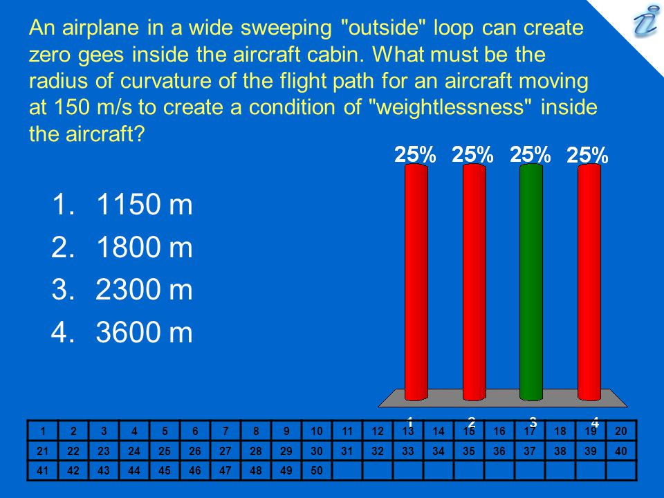 An airplane in a wide sweeping outside loop can create zero gees inside the aircraft cabin. What must be the radius of curvature of the flight path for an aircraft moving at 150 m/s to create a condition of weightlessness inside the aircraft