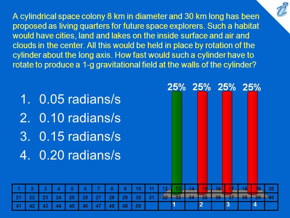 0.05 radians/s 0.10 radians/s 0.15 radians/s 0.20 radians/s