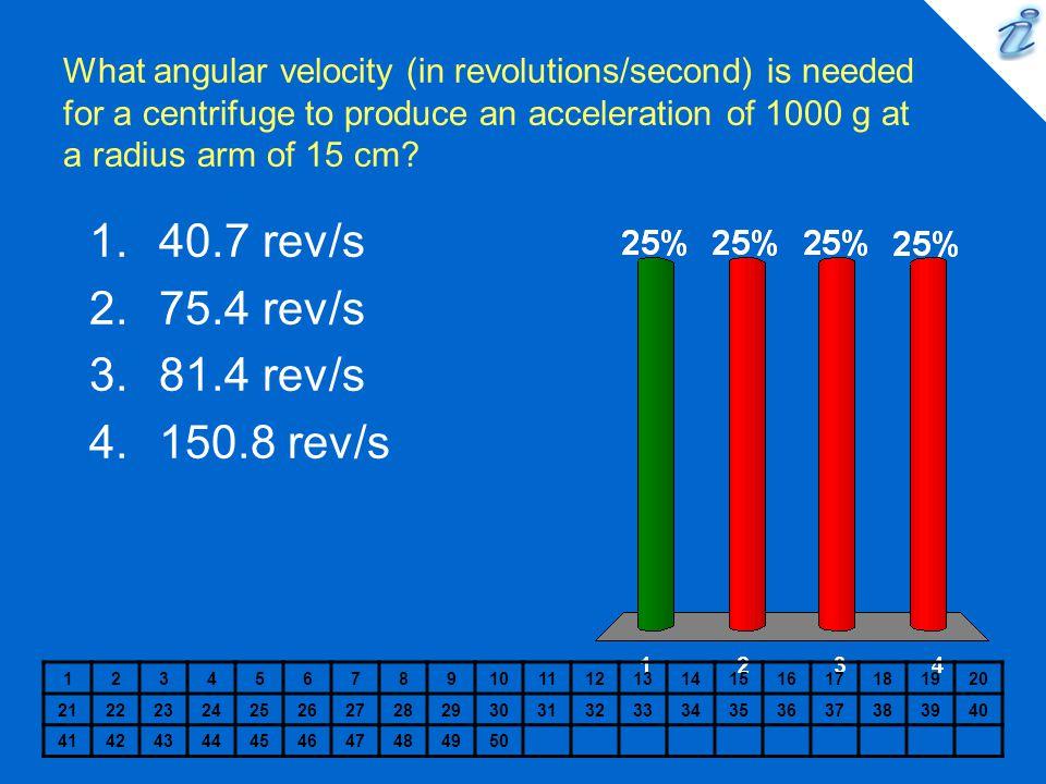 40.7 rev/s 75.4 rev/s 81.4 rev/s 150.8 rev/s