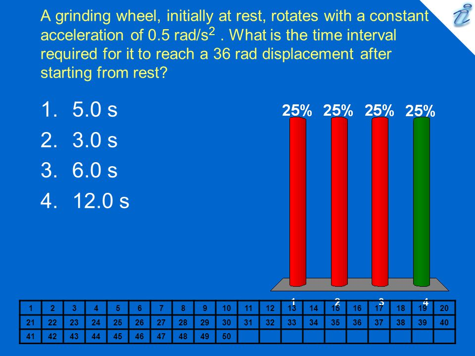 A grinding wheel, initially at rest, rotates with a constant acceleration of 0.5 rad/s2 . What is the time interval required for it to reach a 36 rad displacement after starting from rest