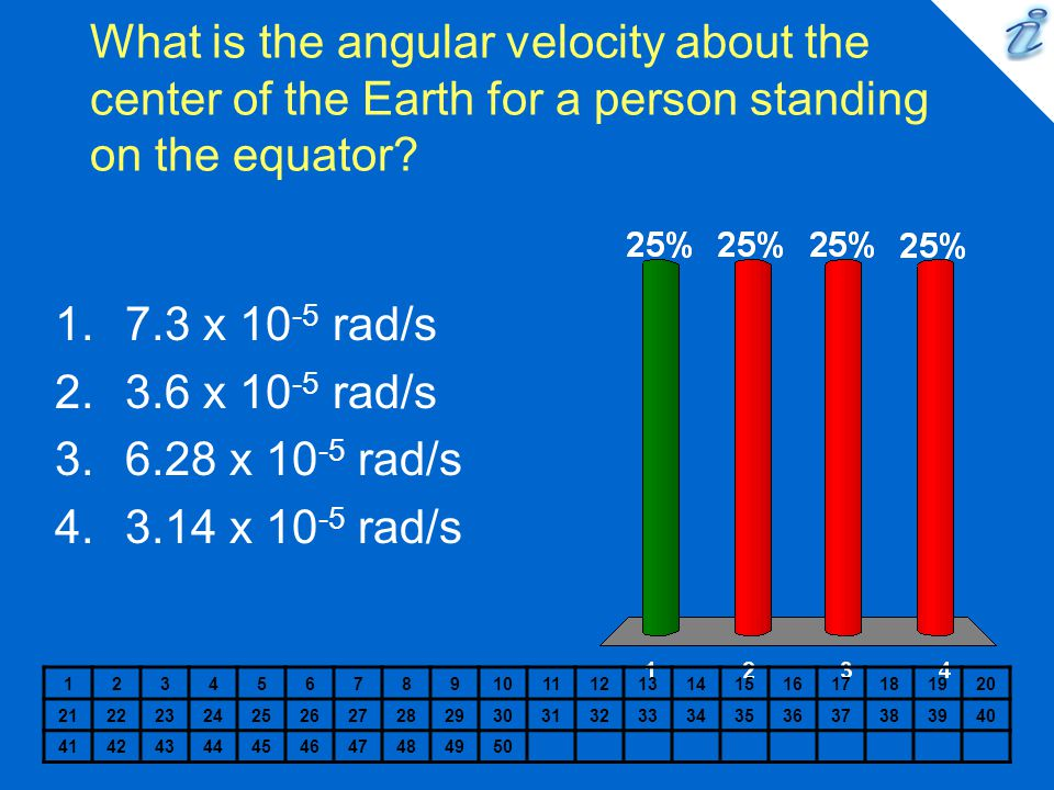 What is the angular velocity about the center of the Earth for a person standing on the equator