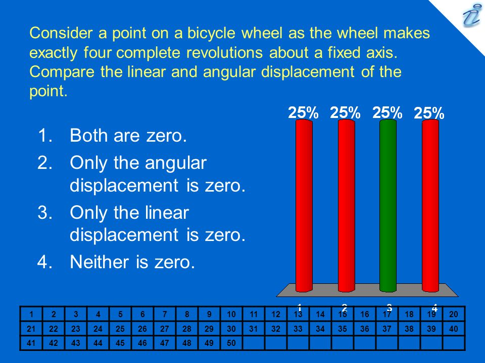 Only the angular displacement is zero.