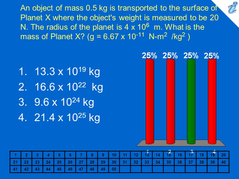 An object of mass 0.5 kg is transported to the surface of Planet X where the object s weight is measured to be 20 N. The radius of the planet is 4 x 106 m. What is the mass of Planet X (g = 6.67 x 10-11 N-m2 /kg2 )