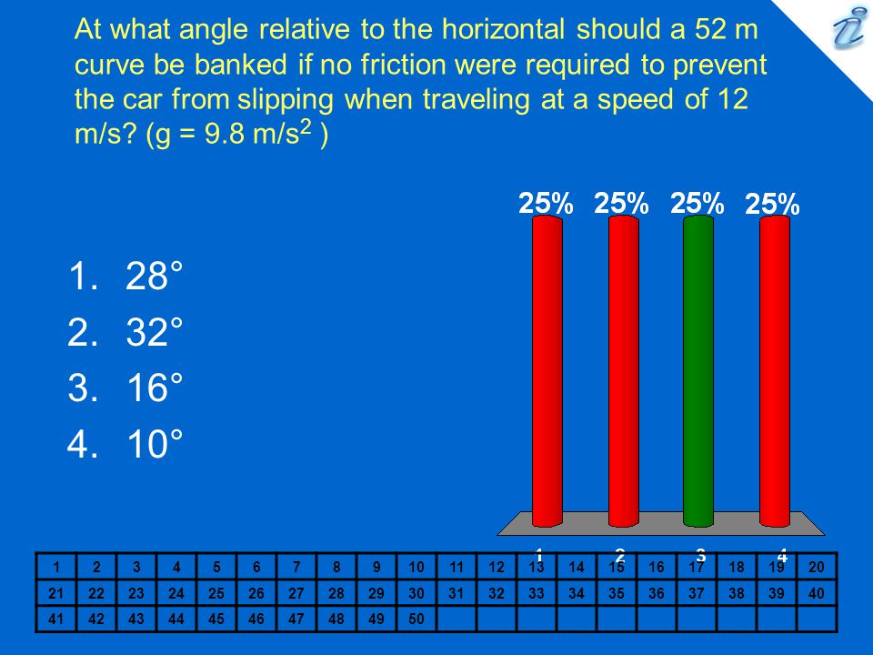 At what angle relative to the horizontal should a 52 m curve be banked if no friction were required to prevent the car from slipping when traveling at a speed of 12 m/s (g = 9.8 m/s2 )