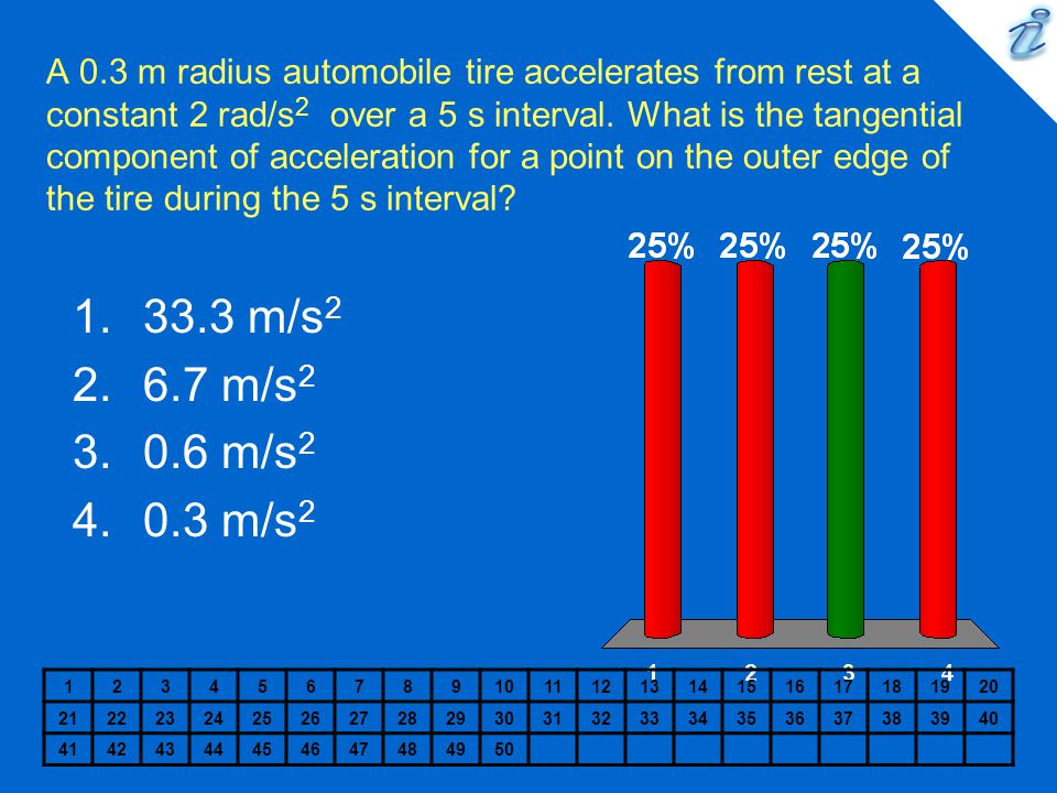A 0.3 m radius automobile tire accelerates from rest at a constant 2 rad/s2 over a 5 s interval. What is the tangential component of acceleration for a point on the outer edge of the tire during the 5 s interval