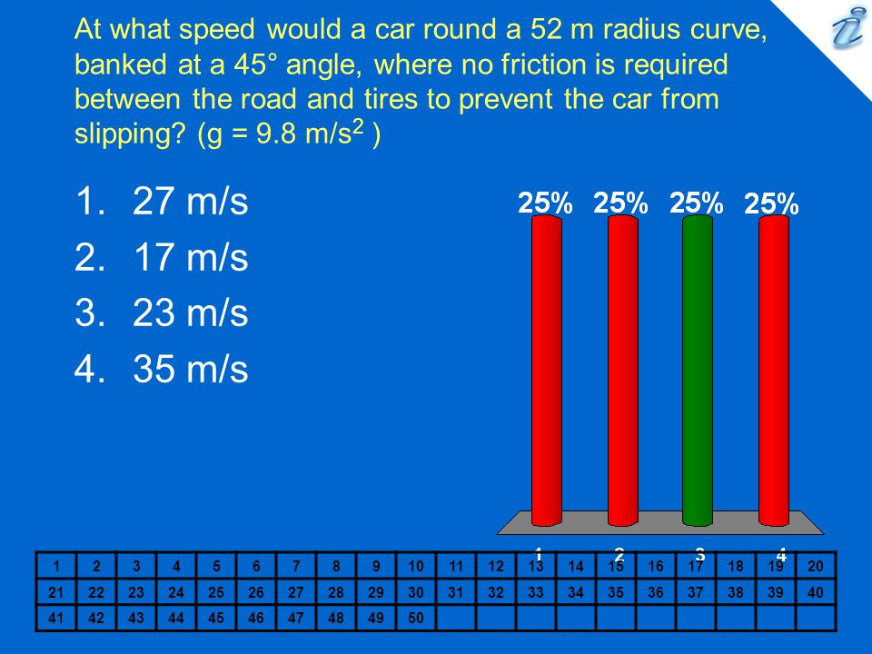 At what speed would a car round a 52 m radius curve, banked at a 45° angle, where no friction is required between the road and tires to prevent the car from slipping (g = 9.8 m/s2 )
