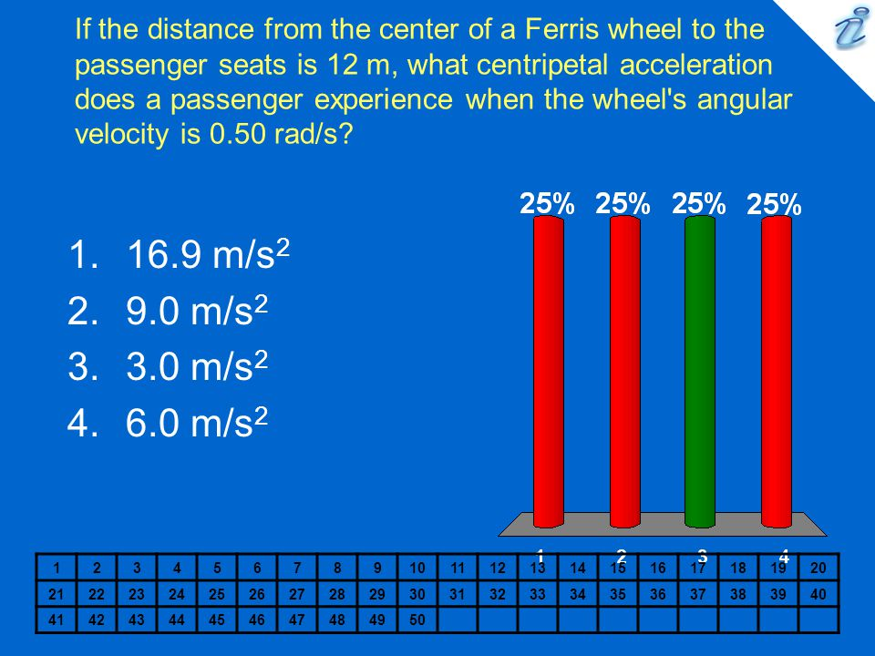 If the distance from the center of a Ferris wheel to the passenger seats is 12 m, what centripetal acceleration does a passenger experience when the wheel s angular velocity is 0.50 rad/s
