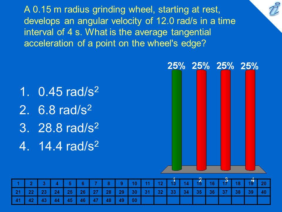 0.45 rad/s2 6.8 rad/s2 28.8 rad/s2 14.4 rad/s2