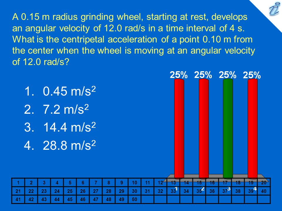 A 0.15 m radius grinding wheel, starting at rest, develops an angular velocity of 12.0 rad/s in a time interval of 4 s. What is the centripetal acceleration of a point 0.10 m from the center when the wheel is moving at an angular velocity of 12.0 rad/s