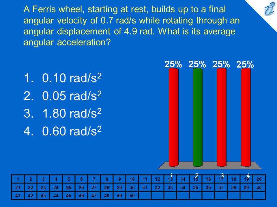 0.10 rad/s2 0.05 rad/s2 1.80 rad/s2 0.60 rad/s2