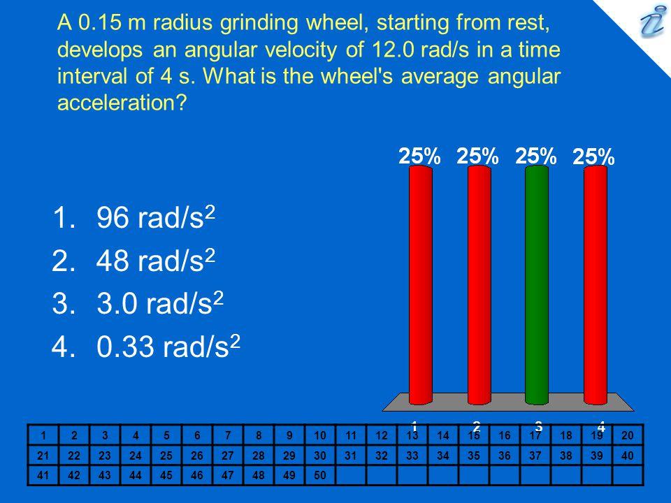 96 rad/s2 48 rad/s2 3.0 rad/s2 0.33 rad/s2