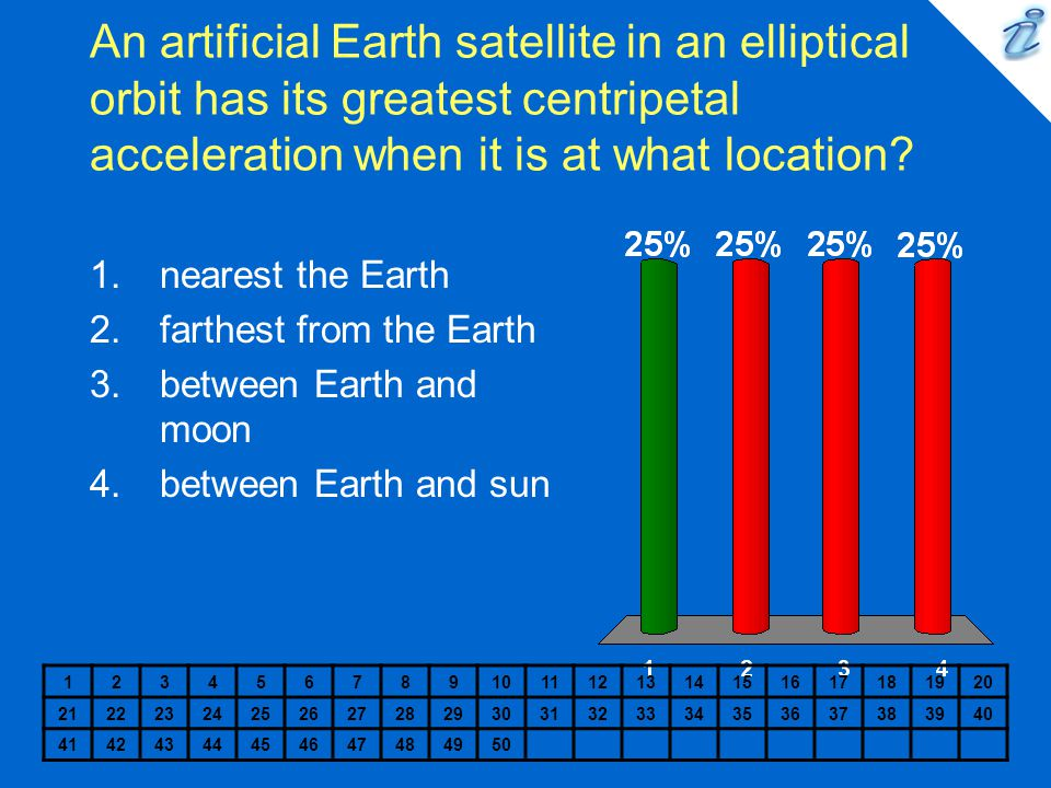 An artificial Earth satellite in an elliptical orbit has its greatest centripetal acceleration when it is at what location