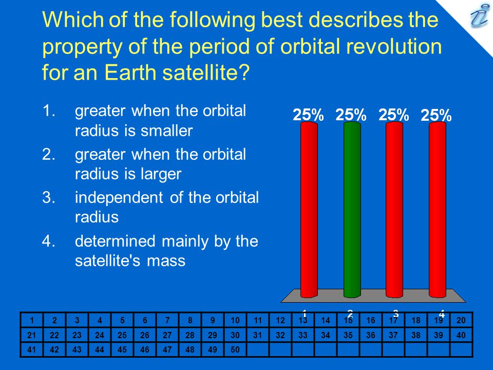 Which of the following best describes the property of the period of orbital revolution for an Earth satellite