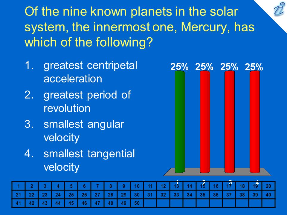 Of the nine known planets in the solar system, the innermost one, Mercury, has which of the following