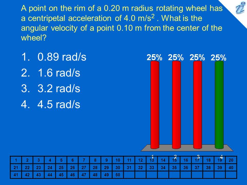 0.89 rad/s 1.6 rad/s 3.2 rad/s 4.5 rad/s