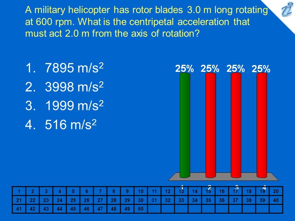 A military helicopter has rotor blades 3. 0 m long rotating at 600 rpm