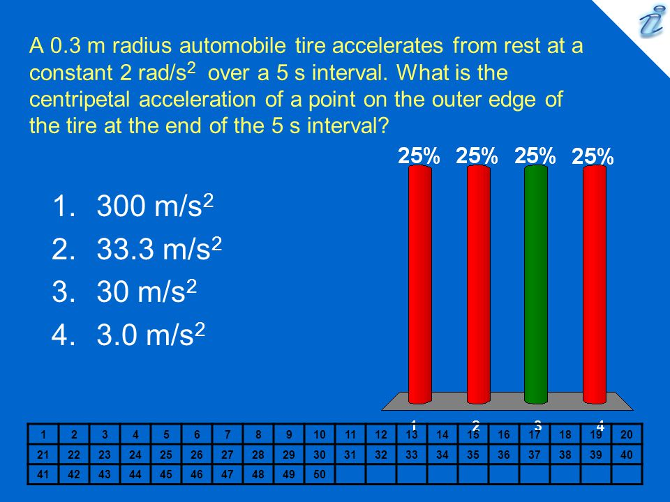 A 0.3 m radius automobile tire accelerates from rest at a constant 2 rad/s2 over a 5 s interval. What is the centripetal acceleration of a point on the outer edge of the tire at the end of the 5 s interval