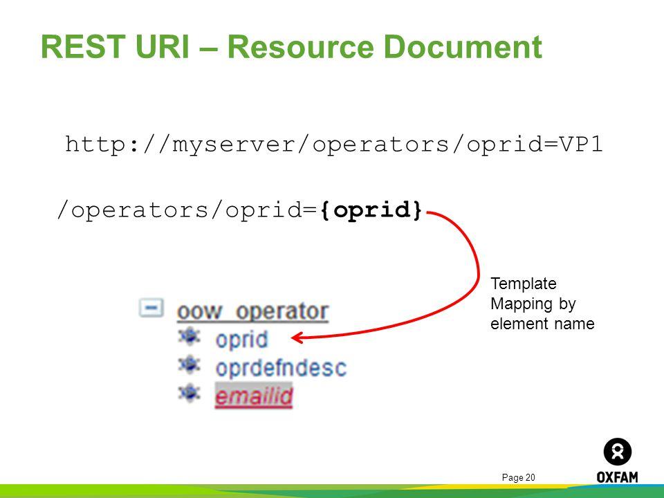 REST URI – Resource Document