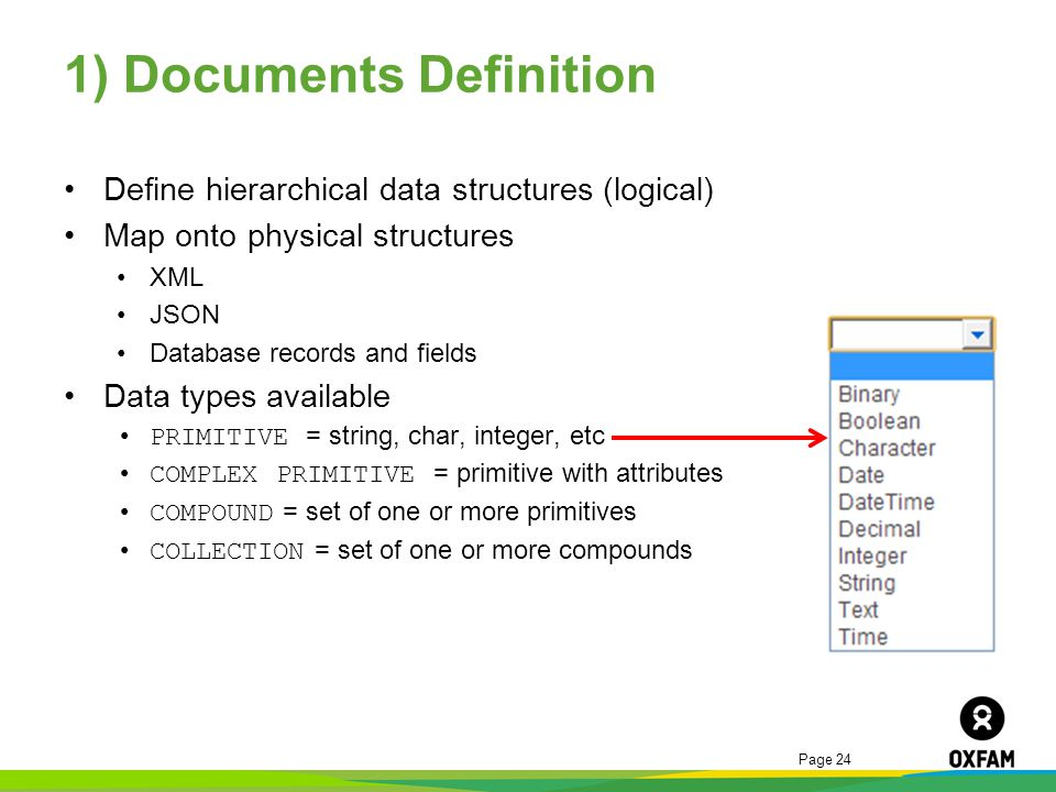 1) Documents Definition