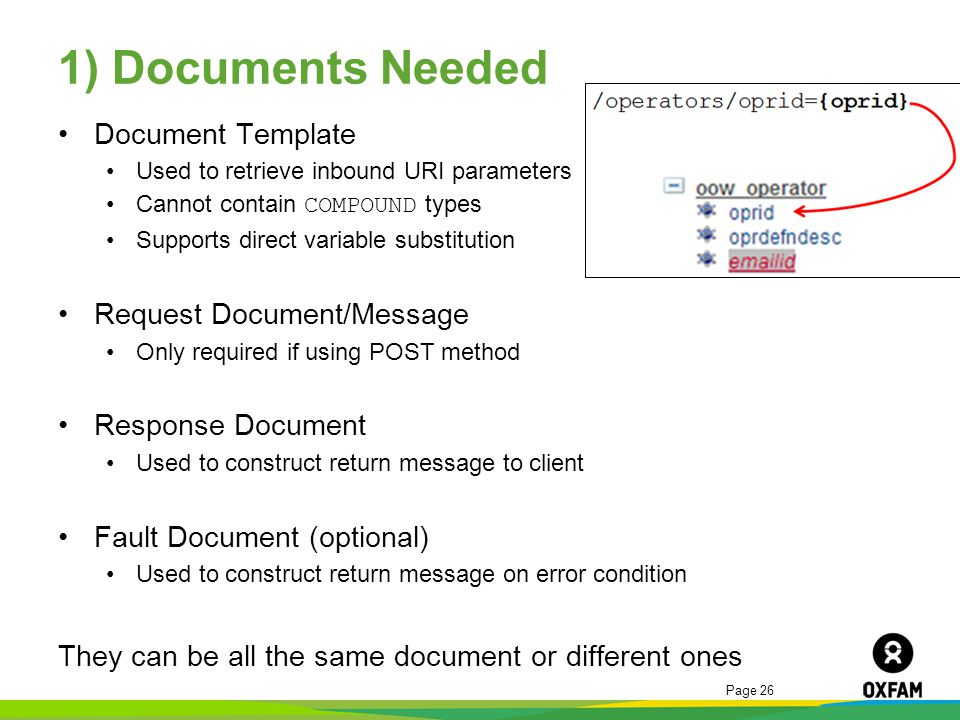 1) Documents Needed Document Template Request Document/Message